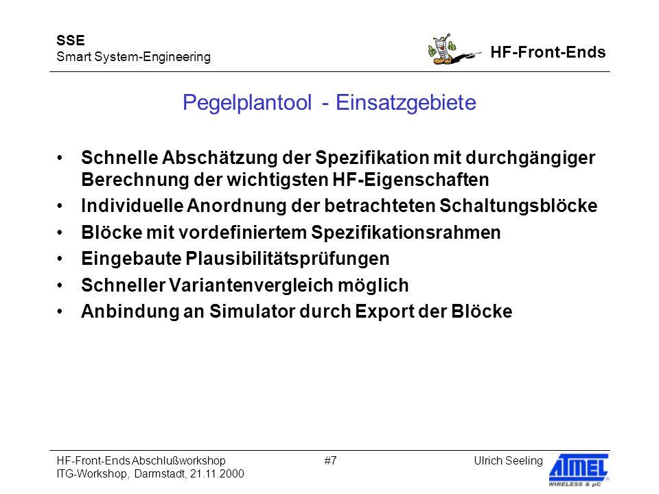 SSE Smart System-Engineering HF-Front-Ends Ulrich SeelingHF-Front-Ends Abschlußworkshop ITG-Workshop, Darmstadt, 21.11.2000 #7 Pegelplantool - Einsatz