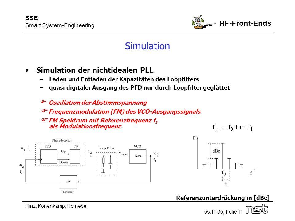SSE Smart System-Engineering HF-Front-Ends Hinz, Könenkamp, Horneber 05.11.00, Folie 11 Simulation Simulation der nichtidealen PLL –Laden und Entladen der Kapazitäten des Loopfilters –quasi digitaler Ausgang des PFD nur durch Loopfilter geglättet Oszillation der Abstimmspannung Frequenzmodulation (FM) des VCO-Ausgangssignals FM Spektrum mit Referenzfrequenz f 1 als Modulationsfrequenz – Referenzunterdrückung in [dBc]