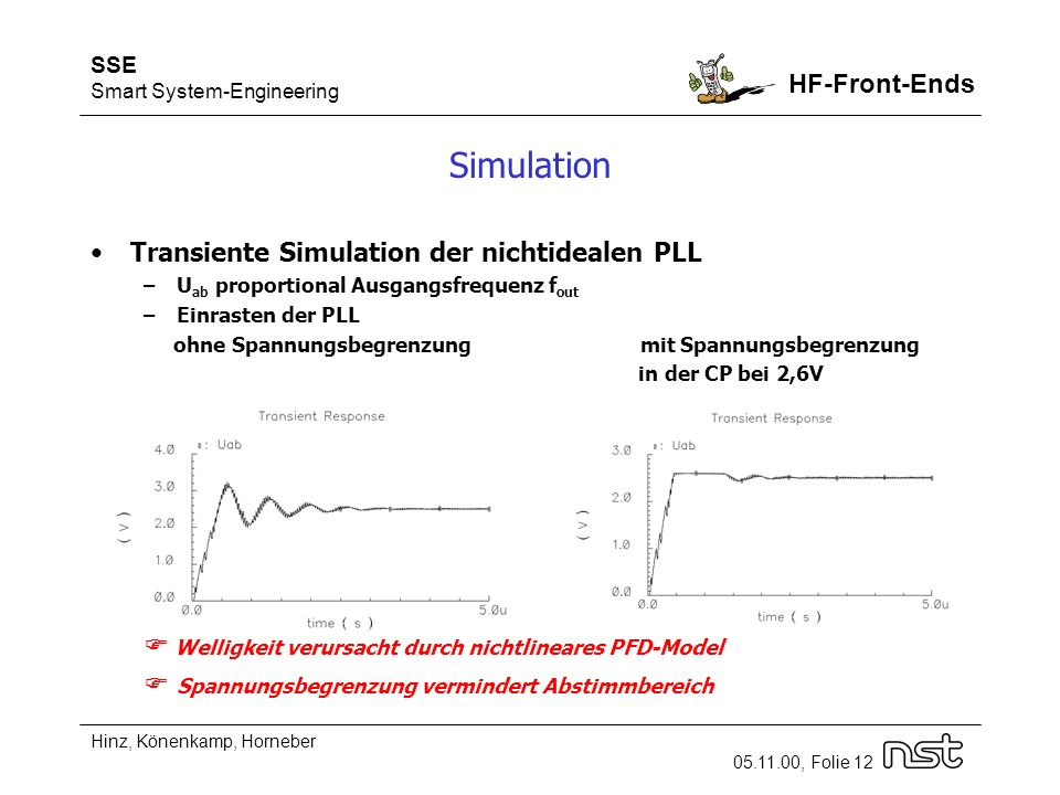 SSE Smart System-Engineering HF-Front-Ends Hinz, Könenkamp, Horneber 05.11.00, Folie 12 Simulation Transiente Simulation der nichtidealen PLL –U ab proportional Ausgangsfrequenz f out –Einrasten der PLL ohne Spannungsbegrenzung mit Spannungsbegrenzung in der CP bei 2,6V Welligkeit verursacht durch nichtlineares PFD-Model Spannungsbegrenzung vermindert Abstimmbereich
