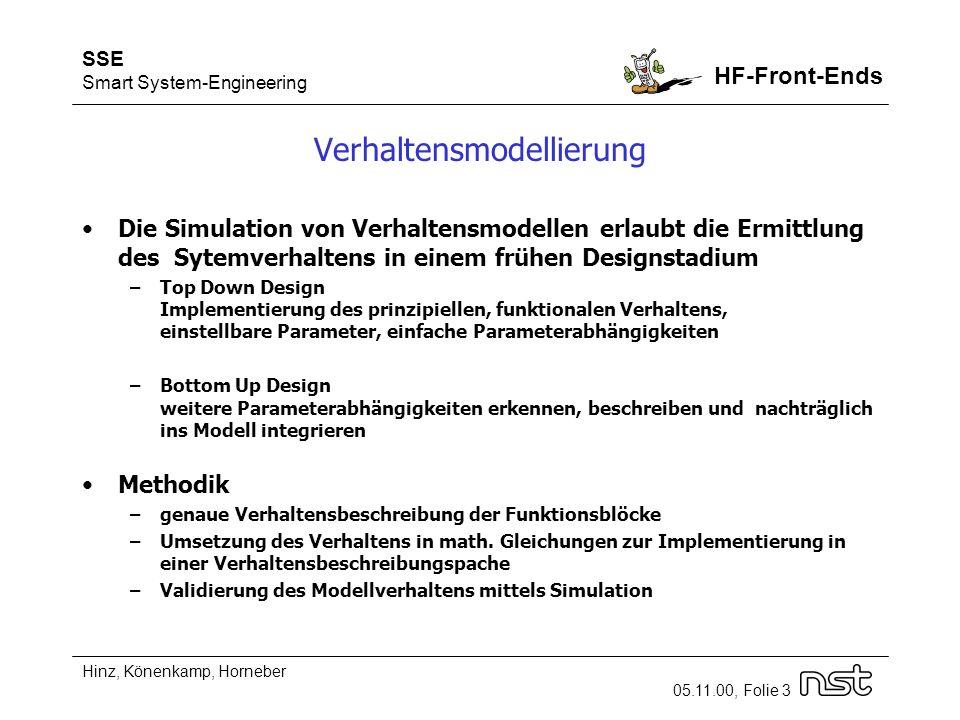 SSE Smart System-Engineering HF-Front-Ends Hinz, Könenkamp, Horneber 05.11.00, Folie 4 Nichtlineares Modell Klassische digitale Phasenregelschleife (phase locked loop, PLL) als programmierbarer Frequenzsynthesizer: 1out fNf