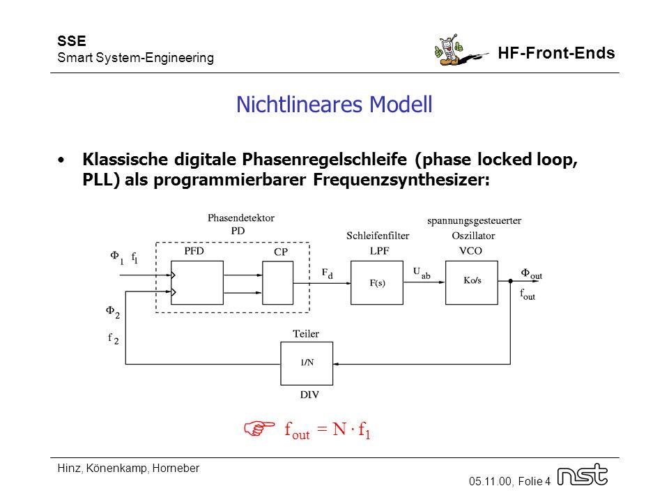 SSE Smart System-Engineering HF-Front-Ends Hinz, Könenkamp, Horneber 05.11.00, Folie 4 Nichtlineares Modell Klassische digitale Phasenregelschleife (p