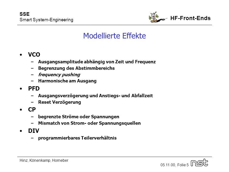 SSE Smart System-Engineering HF-Front-Ends Hinz, Könenkamp, Horneber 05.11.00, Folie 6 Spezielle begrenzende Effekte: VCO Abstimmbereich des VCO –VCO Kennlinie mit K 0 als VCO-Verstärkungskonstante und f 0 als Freilauffrequenz bei U 0