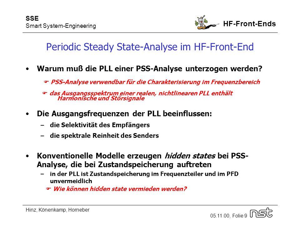 SSE Smart System-Engineering HF-Front-Ends Hinz, Könenkamp, Horneber 05.11.00, Folie 9 Periodic Steady State-Analyse im HF-Front-End Warum muß die PLL einer PSS-Analyse unterzogen werden.