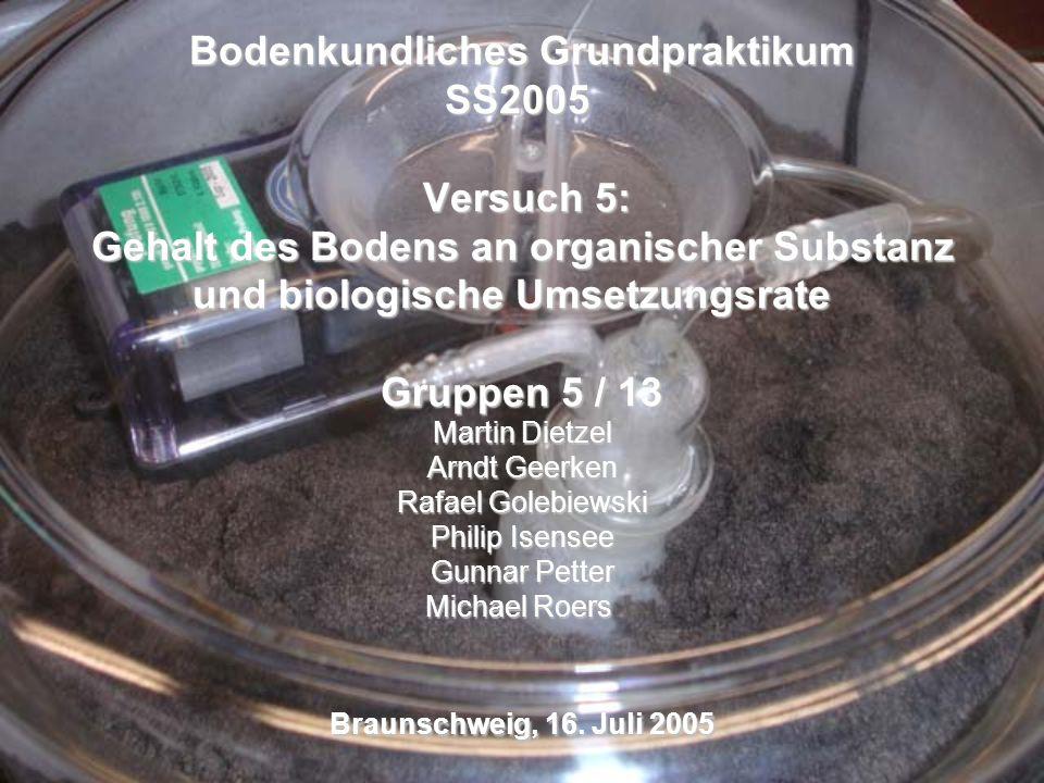 Bodenkundliches Grundpraktikum SS2005 Versuch 5: Gehalt des Bodens an organischer Substanz und biologische Umsetzungsrate Gruppen 5 / 13 Martin Dietze