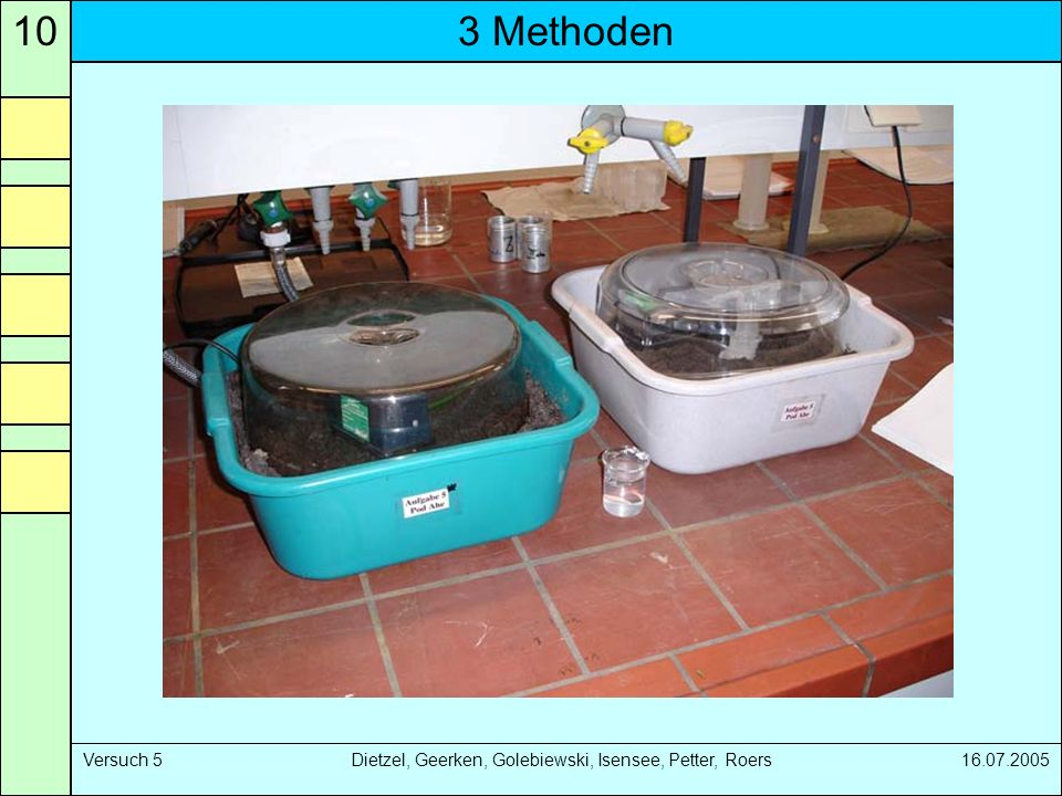 3 Methoden10 Versuch 5 Dietzel, Geerken, Golebiewski, Isensee, Petter, Roers 16.07.2005