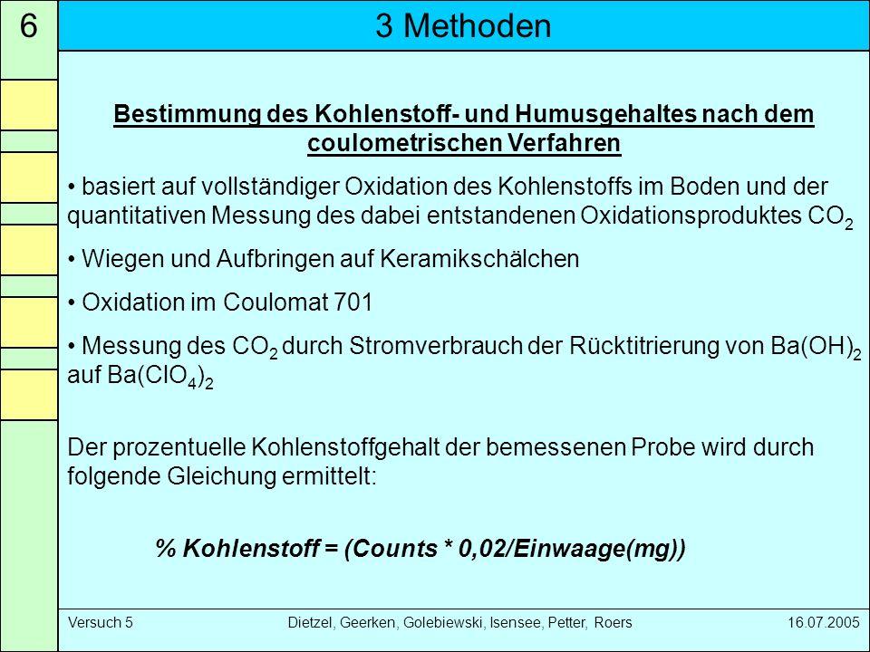 3 Methoden6 Versuch 5 Dietzel, Geerken, Golebiewski, Isensee, Petter, Roers 16.07.2005 Bestimmung des Kohlenstoff- und Humusgehaltes nach dem coulomet