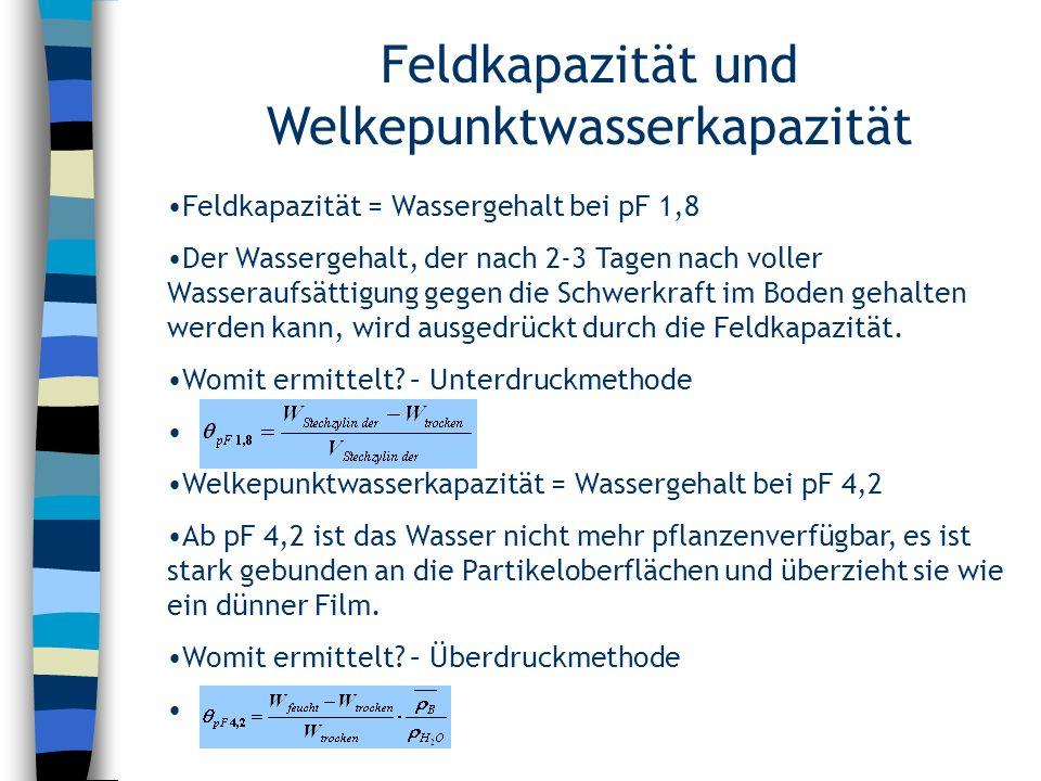 Feldkapazität und Welkepunktwasserkapazität Feldkapazität = Wassergehalt bei pF 1,8 Der Wassergehalt, der nach 2-3 Tagen nach voller Wasseraufsättigun