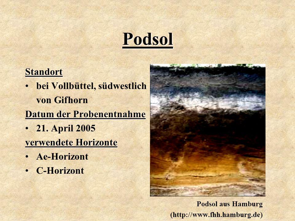 Podsol Standort bei Vollbüttel, südwestlich von Gifhorn Datum der Probenentnahme 21. April 2005 verwendete Horizonte Ae-Horizont C-Horizont Podsol aus