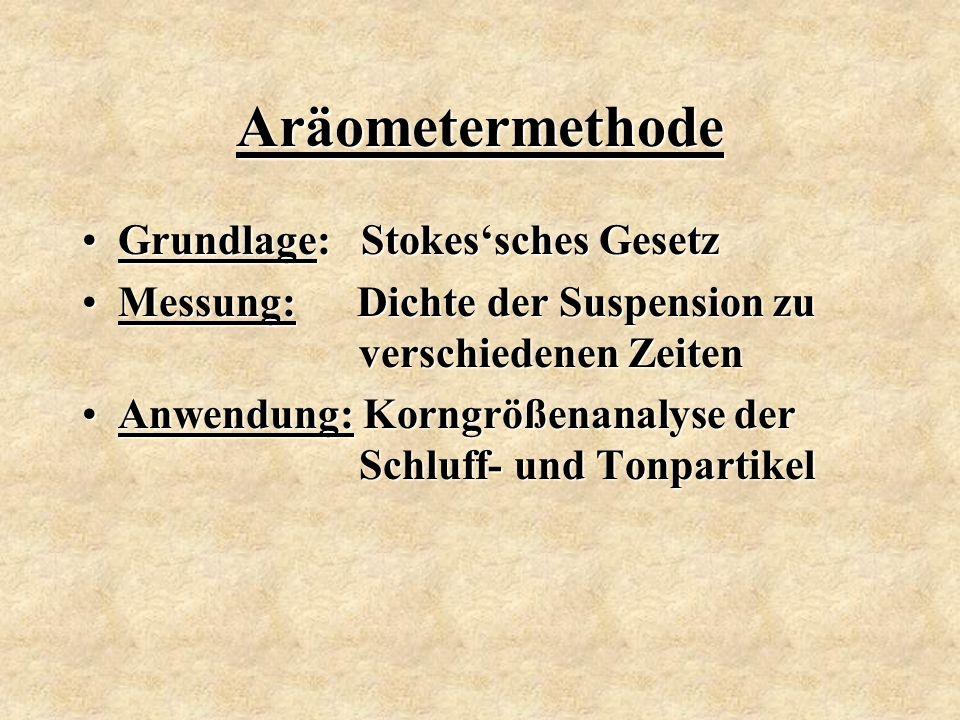 Aräometermethode Grundlage: Stokessches GesetzGrundlage: Stokessches Gesetz Messung: Dichte der Suspension zu verschiedenen ZeitenMessung: Dichte der