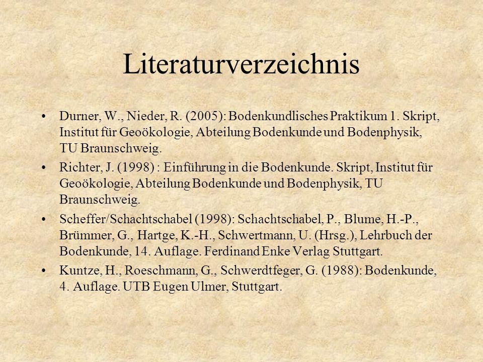 Literaturverzeichnis Durner, W., Nieder, R. (2005): Bodenkundlisches Praktikum 1. Skript, Institut für Geoökologie, Abteilung Bodenkunde und Bodenphys