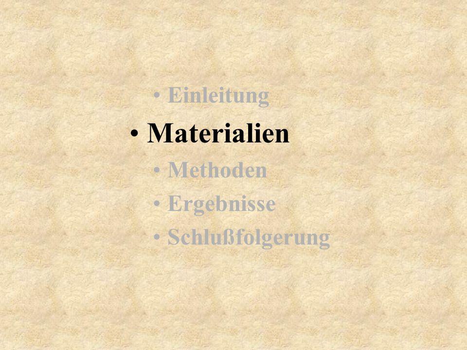 Einleitung Materialien Methoden Ergebnisse Schlußfolgerung