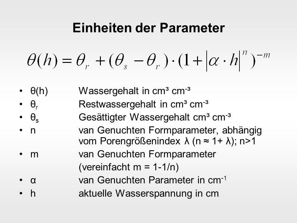Einheiten der Parameter θ(h)Wassergehalt in cm³ cm - ³ θ r Restwassergehalt in cm³ cm - ³ θ s Gesättigter Wassergehalt cm³ cm - ³ nvan Genuchten Formparameter, abhängig vom Porengrößenindex λ (n 1+ λ); n>1 mvan Genuchten Formparameter (vereinfacht m = 1-1/n) αvan Genuchten Parameter in cm -1 haktuelle Wasserspannung in cm