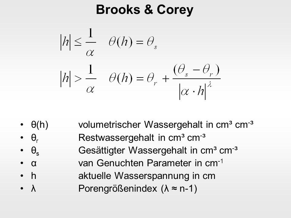 Brooks & Corey θ(h)volumetrischer Wassergehalt in cm³ cm - ³ θ r Restwassergehalt in cm³ cm - ³ θ s Gesättigter Wassergehalt in cm³ cm - ³ αvan Genuchten Parameter in cm -1 haktuelle Wasserspannung in cm λPorengrößenindex (λ n-1)