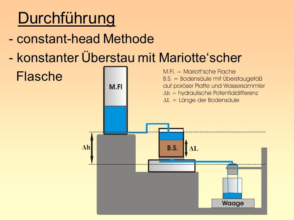 Durchführung - constant-head Methode - konstanter Überstau mit Mariottescher Flasche