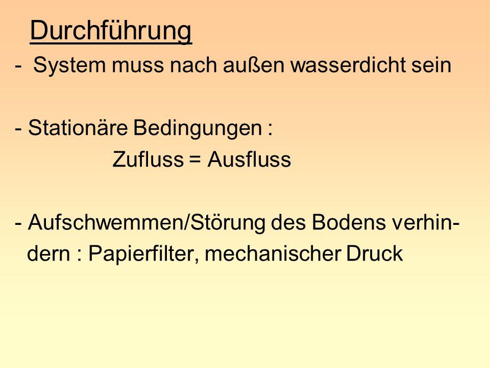 Durchführung -System muss nach außen wasserdicht sein - Stationäre Bedingungen : Zufluss = Ausfluss - Aufschwemmen/Störung des Bodens verhin- dern : P