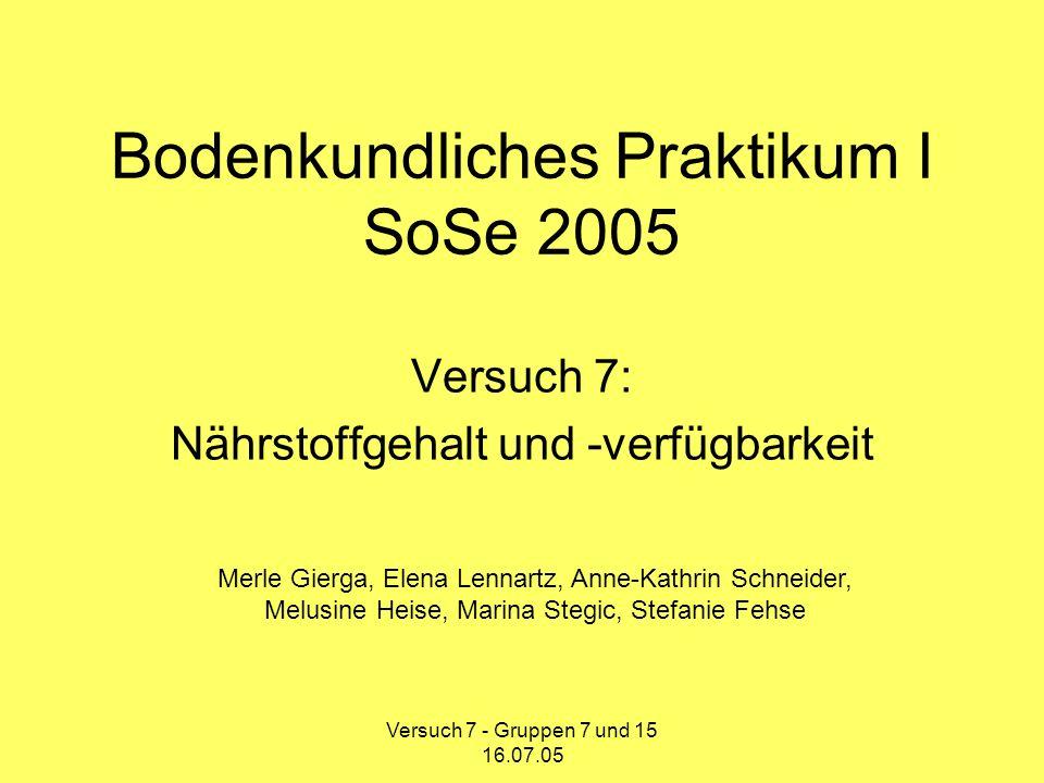 Versuch 7 - Gruppen 7 und 15 16.07.05 Gliederung Einleitung Material Methoden Ergebnisse Fehlerdiskussion Fazit
