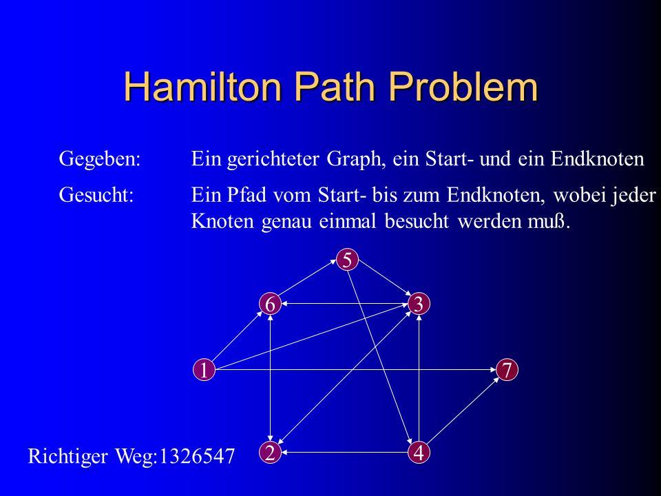 Hamilton Path Problem Gegeben: Ein gerichteter Graph, ein Start- und ein Endknoten Gesucht:Ein Pfad vom Start- bis zum Endknoten, wobei jeder Knoten g