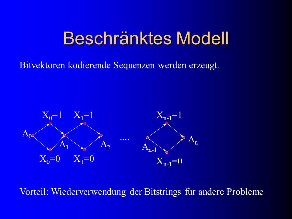 Beschränktes Modell Bitvektoren kodierende Sequenzen werden erzeugt..... A0A0 A1A1 A2A2 A n-1 AnAn X 0 =1 X 0 =0 X 1 =1 X 1 =0 X n-1 =1 X n-1 =0 Vorte