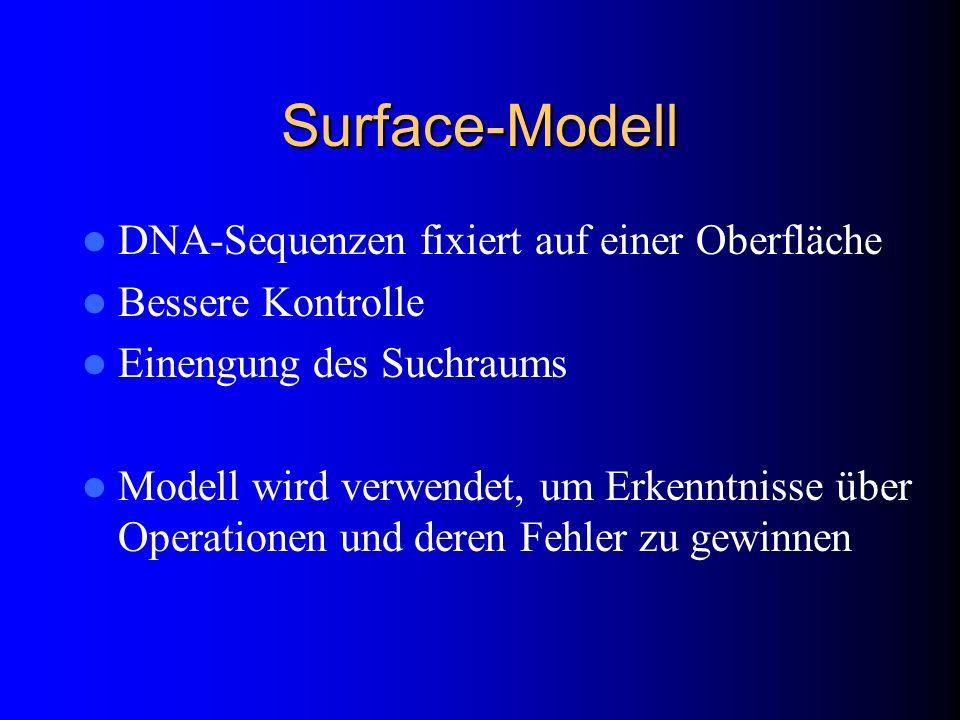 Surface-Modell DNA-Sequenzen fixiert auf einer Oberfläche Bessere Kontrolle Einengung des Suchraums Modell wird verwendet, um Erkenntnisse über Operat