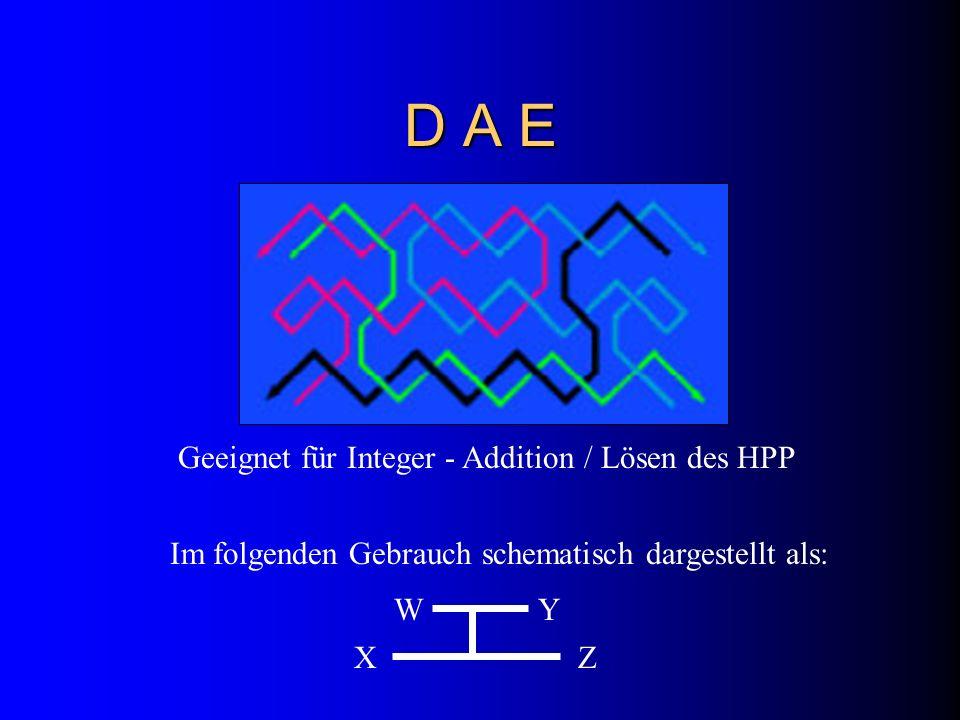 D A E Geeignet für Integer - Addition / Lösen des HPP X Y Z W Im folgenden Gebrauch schematisch dargestellt als: