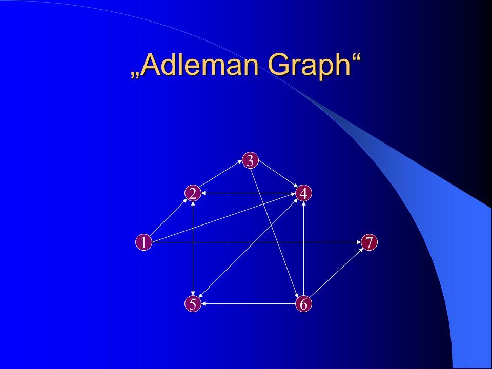 Adleman Graph 65 71 42 3