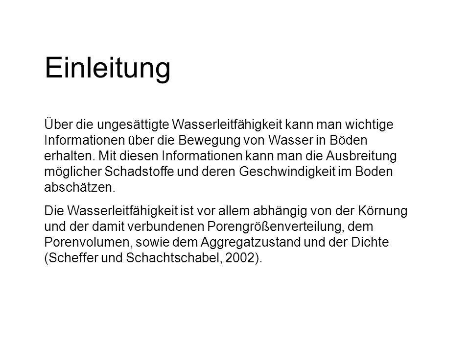 Ungesättigte Wasserleitfähigkeit Bodenkundliches Praktikum I 2005 Benjamin Fricke, Tobias Hohenbrink, Felix Kruck, Tobias Lange, Daniel Müller und Torben Wittwer