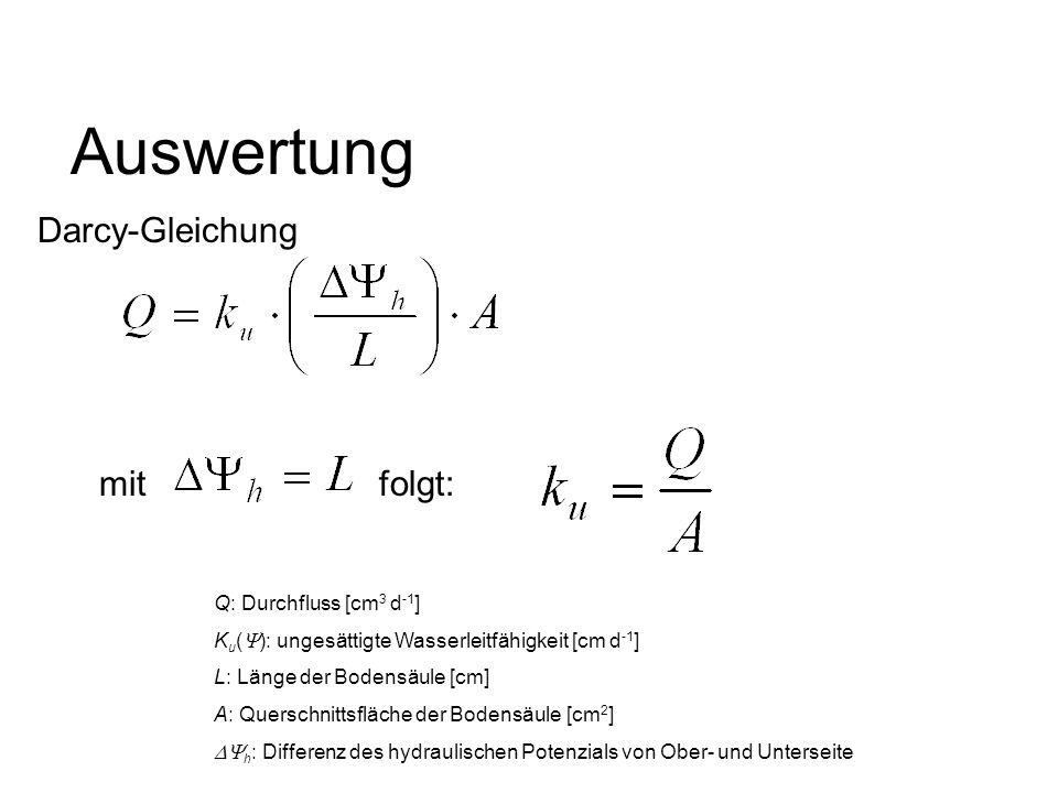 (nach Durner, W.und R. Nieder (2005): Bodenkundliches Praktikum I.
