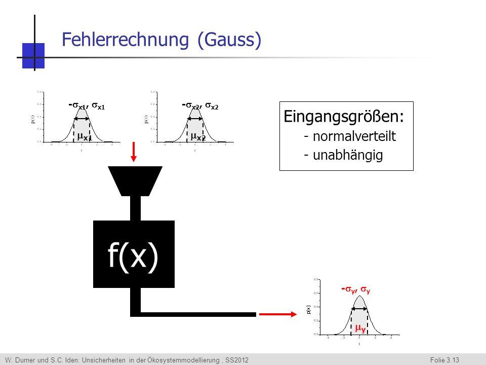 W. Durner und S.C. Iden: Unsicherheiten in der Ökosystemmodellierung, SS2012 Folie 3.13 Fehlerrechnung (Gauss) f(x) - x1, x1 x1 - x2, x2 x2 - y, y y E