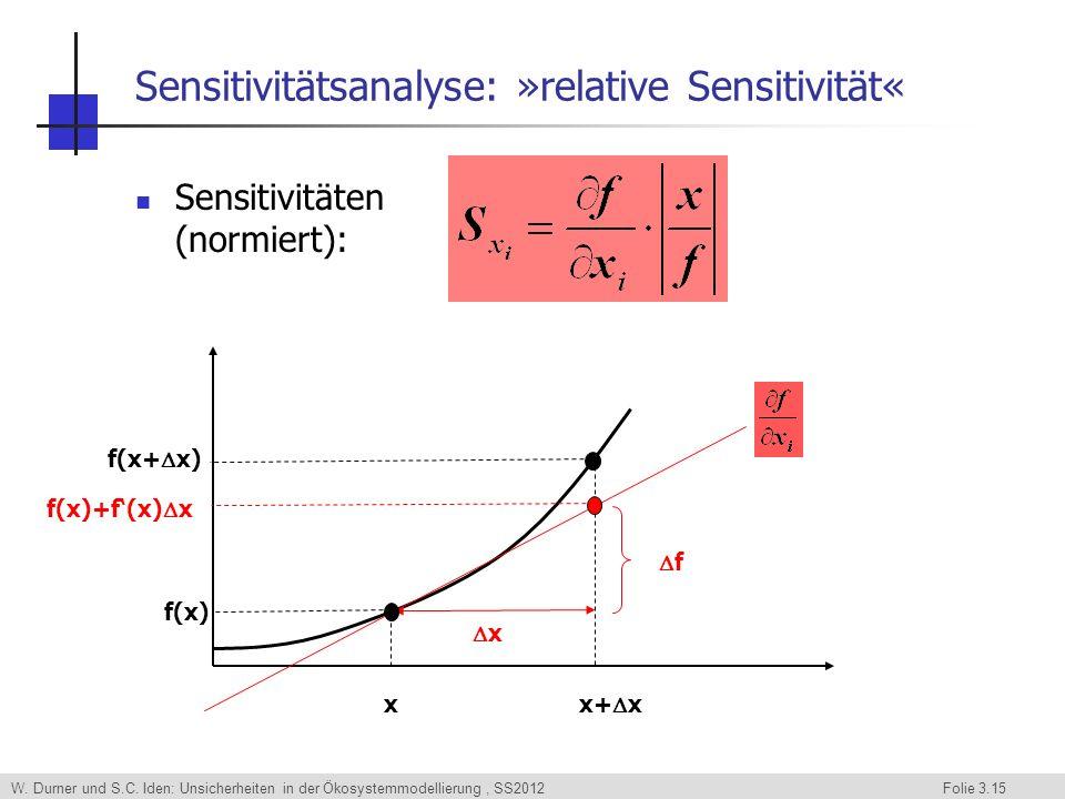 W. Durner und S.C. Iden: Unsicherheiten in der Ökosystemmodellierung, SS2012 Folie 3.15 Sensitivitätsanalyse: »relative Sensitivität« Sensitivitäten (
