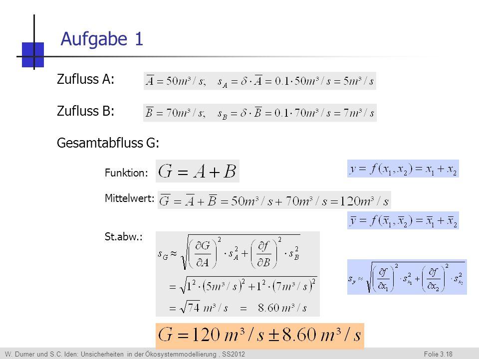 W. Durner und S.C. Iden: Unsicherheiten in der Ökosystemmodellierung, SS2012 Folie 3.18 Aufgabe 1 Zufluss A: Zufluss B: Gesamtabfluss G: Funktion: Mit