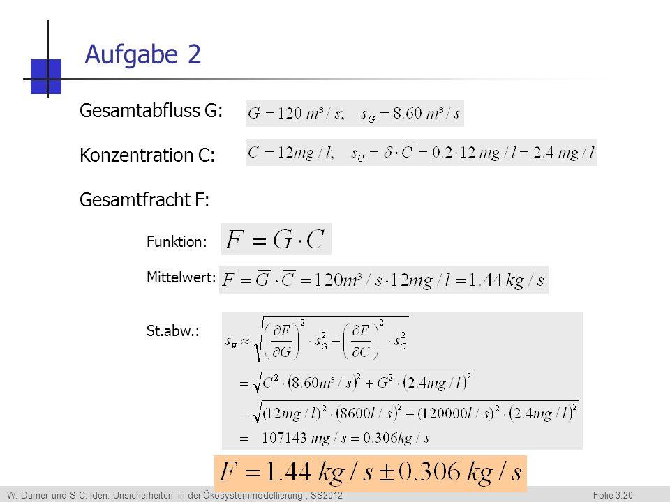 W. Durner und S.C. Iden: Unsicherheiten in der Ökosystemmodellierung, SS2012 Folie 3.20 Aufgabe 2 Gesamtabfluss G: Konzentration C: Gesamtfracht F: Fu