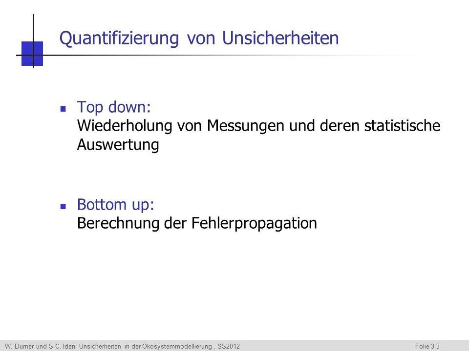 W. Durner und S.C. Iden: Unsicherheiten in der Ökosystemmodellierung, SS2012 Folie 3.3 Quantifizierung von Unsicherheiten Top down: Wiederholung von M