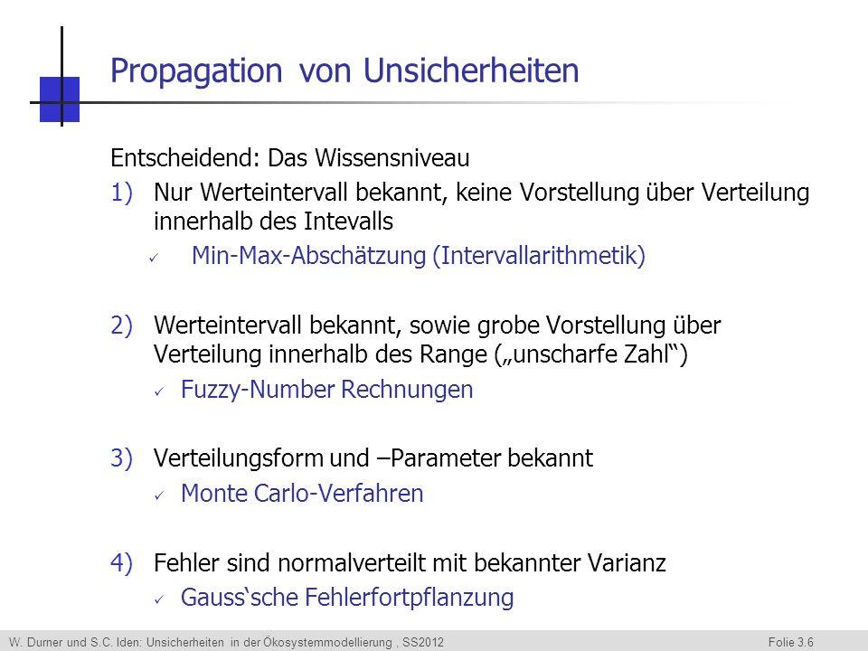 W. Durner und S.C. Iden: Unsicherheiten in der Ökosystemmodellierung, SS2012 Folie 3.6 Propagation von Unsicherheiten Entscheidend: Das Wissensniveau