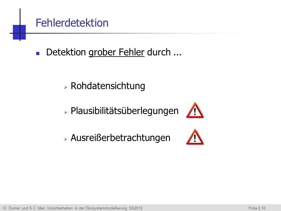 W. Durner und S.C. Iden: Unsicherheiten in der Ökosystemmodellierung, SS2012 Folie 2.10 Fehlerdetektion Detektion grober Fehler durch... Rohdatensicht