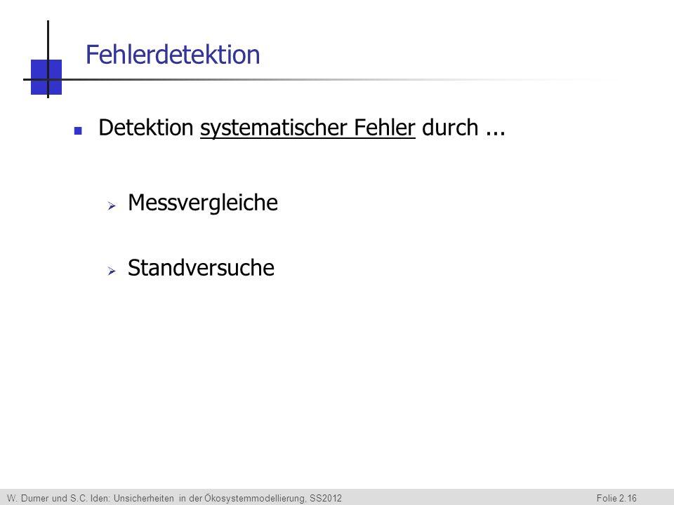 W. Durner und S.C. Iden: Unsicherheiten in der Ökosystemmodellierung, SS2012 Folie 2.16 Fehlerdetektion Detektion systematischer Fehler durch... Messv
