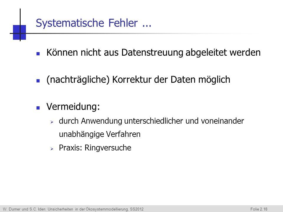 W. Durner und S.C. Iden: Unsicherheiten in der Ökosystemmodellierung, SS2012 Folie 2.18 Systematische Fehler... Können nicht aus Datenstreuung abgelei