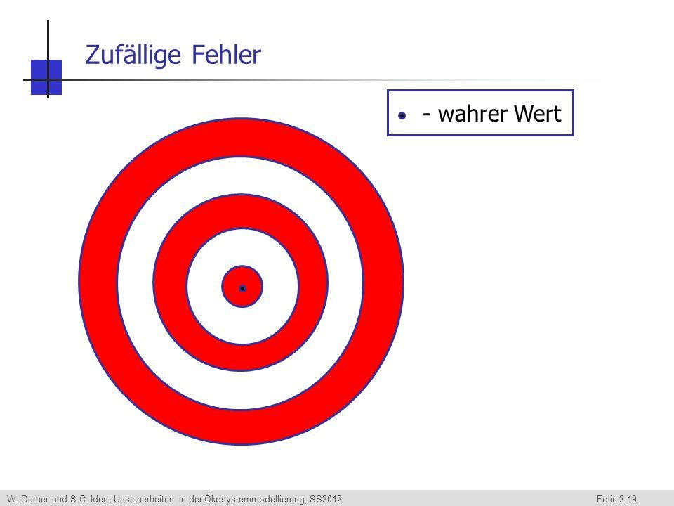 W. Durner und S.C. Iden: Unsicherheiten in der Ökosystemmodellierung, SS2012 Folie 2.19 Zufällige Fehler - wahrer Wert