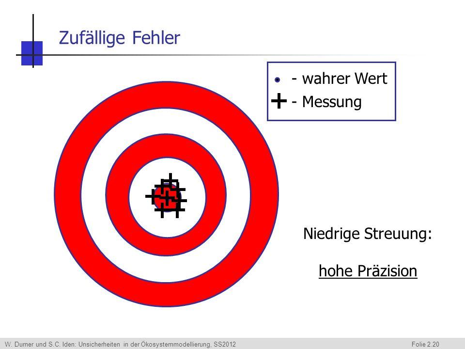 W. Durner und S.C. Iden: Unsicherheiten in der Ökosystemmodellierung, SS2012 Folie 2.20 Zufällige Fehler - wahrer Wert - Messung Niedrige Streuung: ho