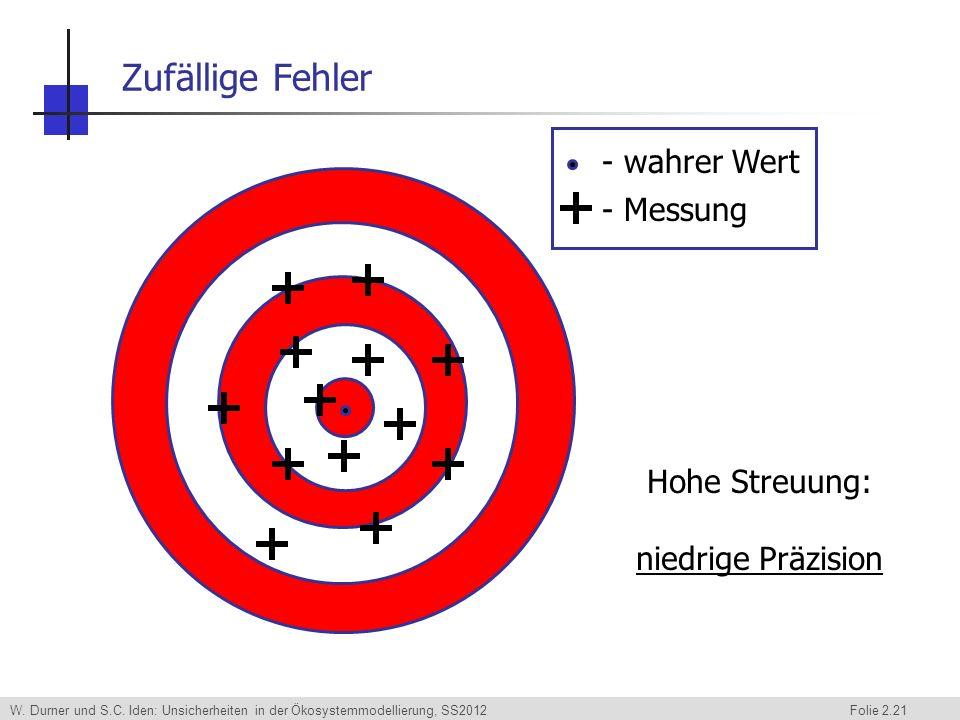 W. Durner und S.C. Iden: Unsicherheiten in der Ökosystemmodellierung, SS2012 Folie 2.21 Zufällige Fehler - wahrer Wert - Messung Hohe Streuung: niedri
