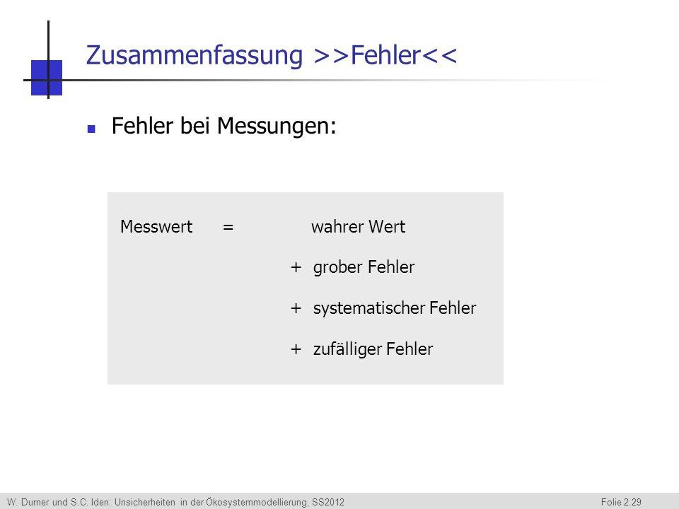 W. Durner und S.C. Iden: Unsicherheiten in der Ökosystemmodellierung, SS2012 Folie 2.29 Zusammenfassung >>Fehler<< Fehler bei Messungen: Messwert = wa