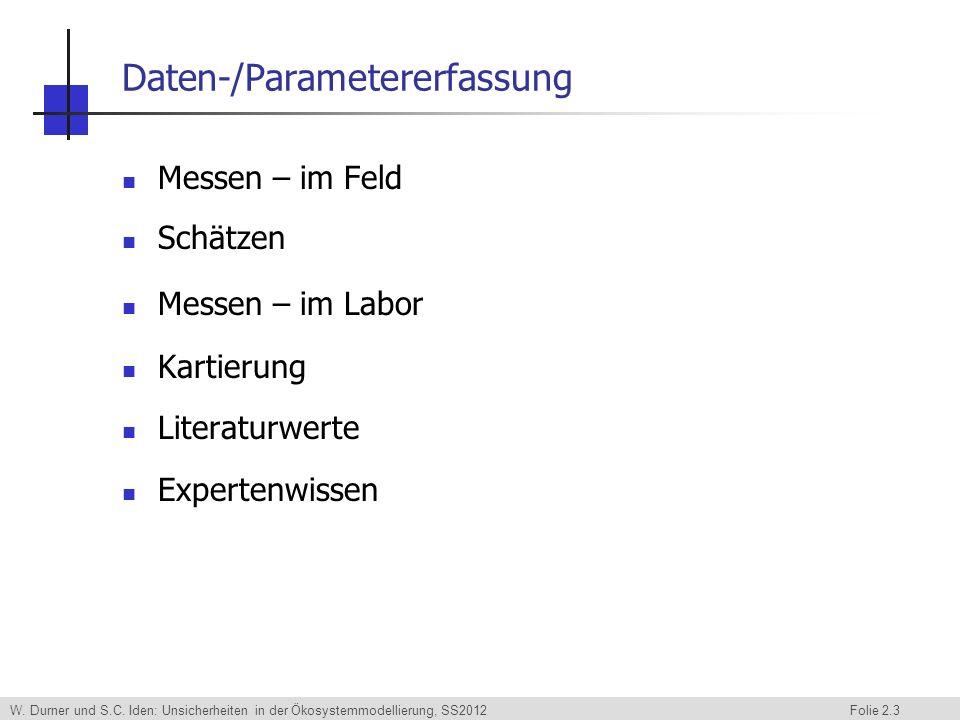 W. Durner und S.C. Iden: Unsicherheiten in der Ökosystemmodellierung, SS2012 Folie 2.3 Daten-/Parametererfassung Messen – im Feld Schätzen Messen – im