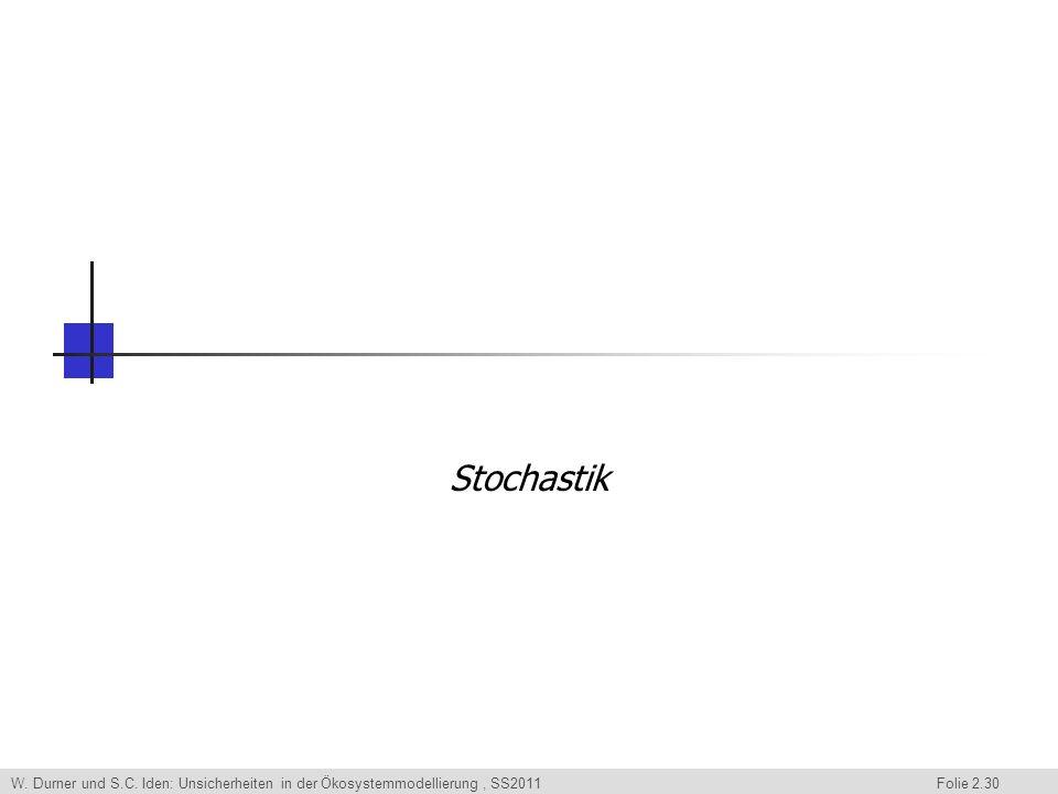 W. Durner und S.C. Iden: Unsicherheiten in der Ökosystemmodellierung, SS2011 Folie 2.30 Stochastik