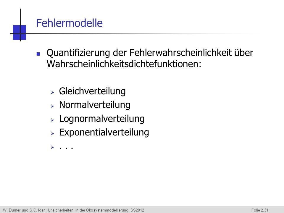 W. Durner und S.C. Iden: Unsicherheiten in der Ökosystemmodellierung, SS2012 Folie 2.31 Fehlermodelle Quantifizierung der Fehlerwahrscheinlichkeit übe