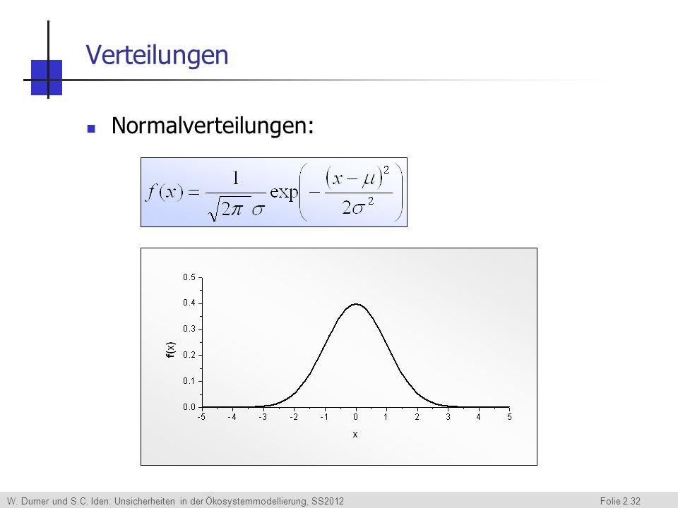 W. Durner und S.C. Iden: Unsicherheiten in der Ökosystemmodellierung, SS2012 Folie 2.32 Verteilungen Normalverteilungen: