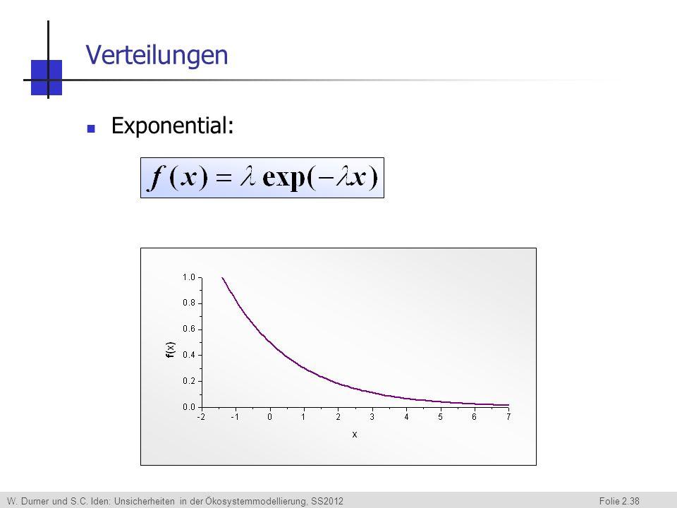 W. Durner und S.C. Iden: Unsicherheiten in der Ökosystemmodellierung, SS2012 Folie 2.38 Verteilungen Exponential: