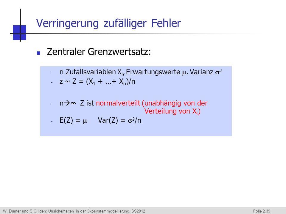 W. Durner und S.C. Iden: Unsicherheiten in der Ökosystemmodellierung, SS2012 Folie 2.39 Verringerung zufälliger Fehler Zentraler Grenzwertsatz: n Zufa