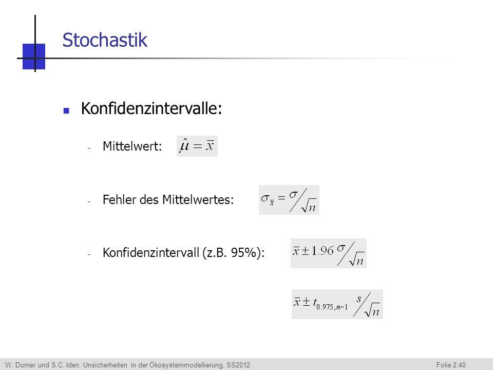 W. Durner und S.C. Iden: Unsicherheiten in der Ökosystemmodellierung, SS2012 Folie 2.40 Stochastik Konfidenzintervalle: Mittelwert: Fehler des Mittelw