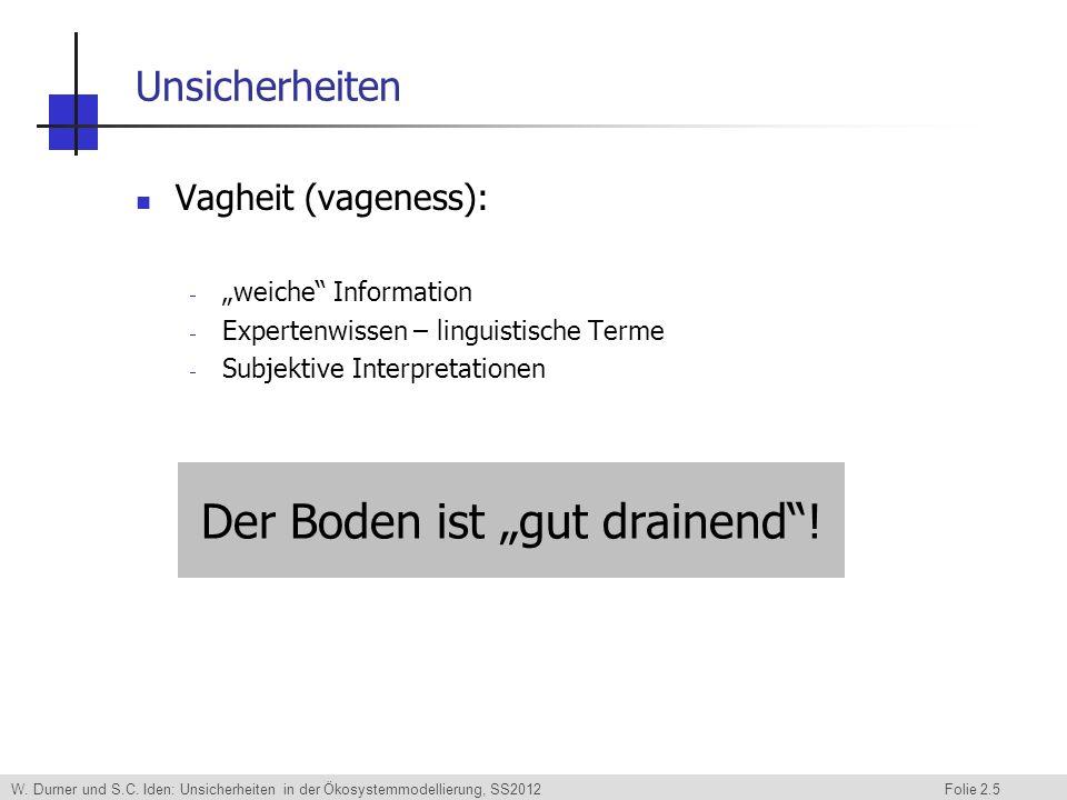 W. Durner und S.C. Iden: Unsicherheiten in der Ökosystemmodellierung, SS2012 Folie 2.5 Unsicherheiten Vagheit (vageness): weiche Information Expertenw