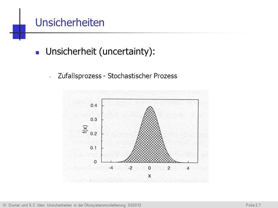 W. Durner und S.C. Iden: Unsicherheiten in der Ökosystemmodellierung, SS2012 Folie 2.7 Unsicherheiten Unsicherheit (uncertainty): Zufallsprozess - Sto