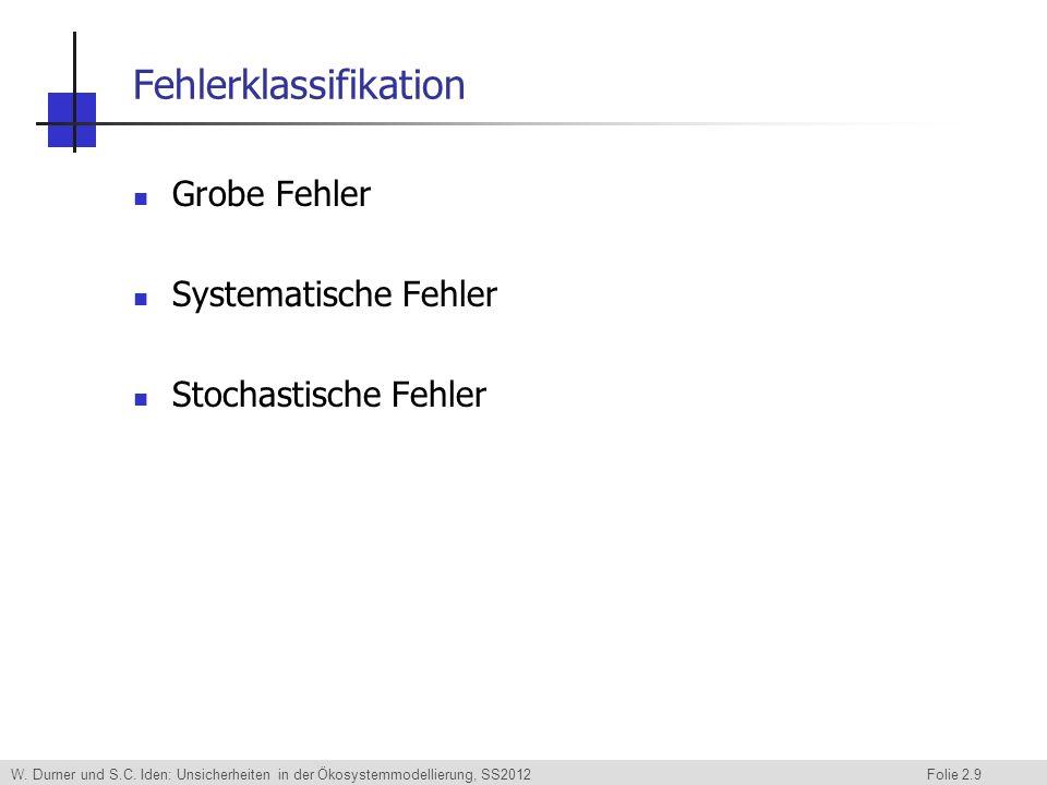 W. Durner und S.C. Iden: Unsicherheiten in der Ökosystemmodellierung, SS2012 Folie 2.9 Fehlerklassifikation Grobe Fehler Systematische Fehler Stochast